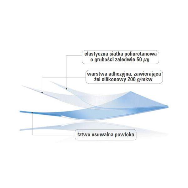 SUTRICON - Plastry na blizny 5x30 cm